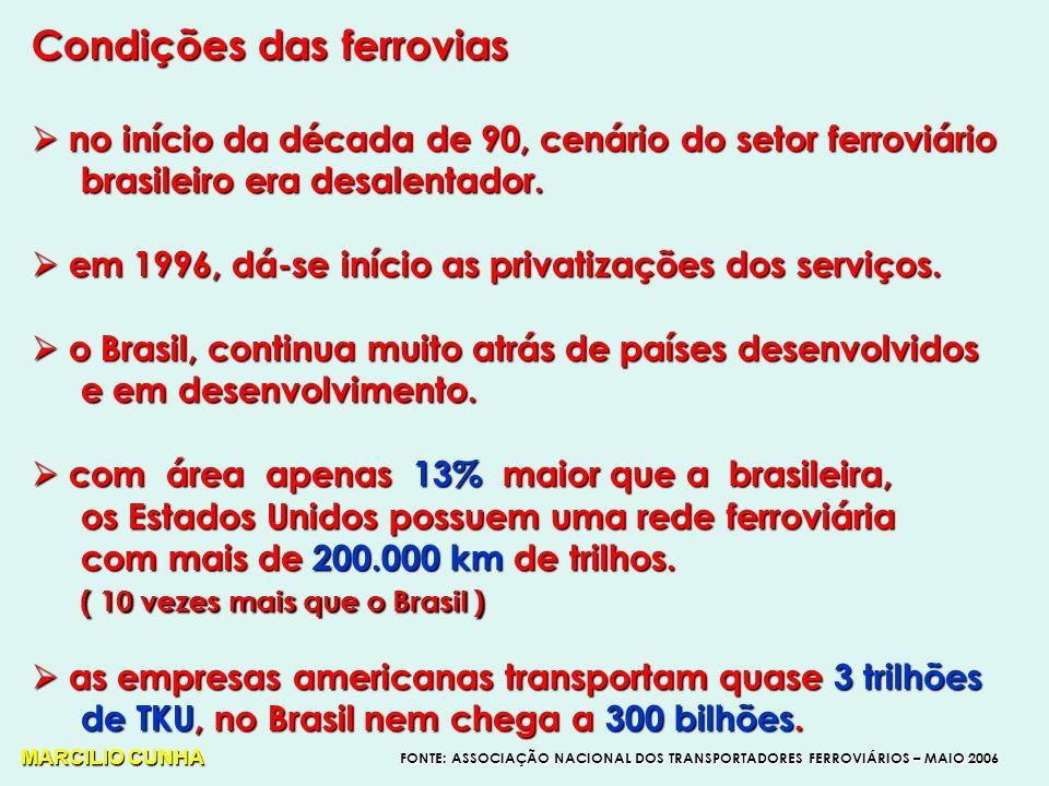 Condições das ferrovias no início da década de 90, cenário do setor ferroviário no início da década de 90, cenário do setor ferroviário brasileiro era desalentador.