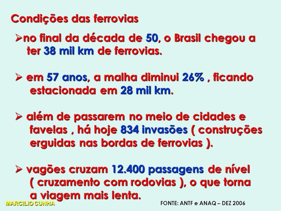 Condições das ferrovias no final da década de 50, o Brasil chegou a no final da década de 50, o Brasil chegou a ter 38 mil km de ferrovias.