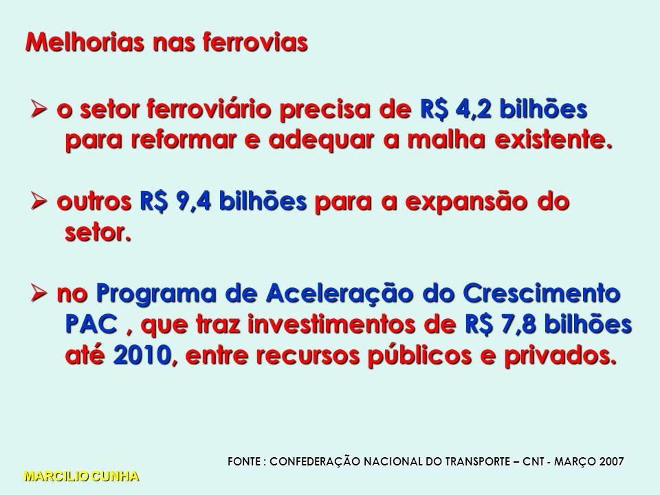 Melhorias nas ferrovias o setor ferroviário precisa de R$ 4,2 bilhões o setor ferroviário precisa de R$ 4,2 bilhões para reformar e adequar a malha existente.
