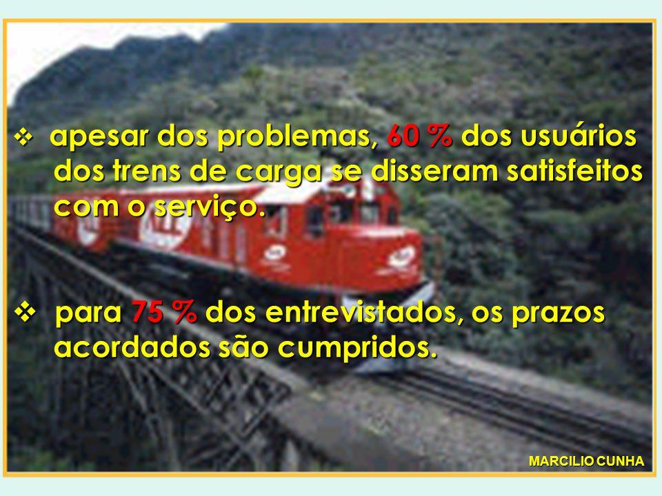 apesar dos problemas, 60 % dos usuários apesar dos problemas, 60 % dos usuários dos trens de carga se disseram satisfeitos dos trens de carga se disseram satisfeitos com o serviço.