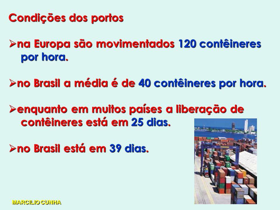 Condições dos portos na Europa são movimentados 120 contêineres na Europa são movimentados 120 contêineres por hora.