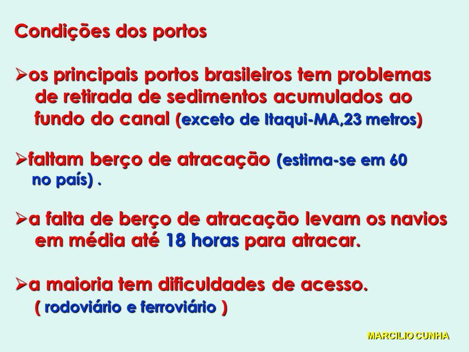 Condições dos portos os principais portos brasileiros tem problemas os principais portos brasileiros tem problemas de retirada de sedimentos acumulados ao de retirada de sedimentos acumulados ao fundo do canal (exceto de Itaqui-MA,23 metros) fundo do canal (exceto de Itaqui-MA,23 metros) faltam berço de atracação (estima-se em 60 faltam berço de atracação (estima-se em 60 no país).