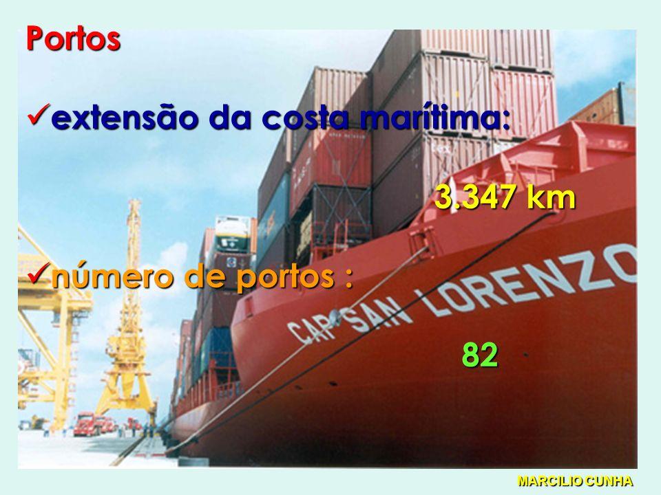 Portos extensão da costa marítima: extensão da costa marítima: 3.347 km 3.347 km número de portos : número de portos : 82 82 MARCILIO CUNHA
