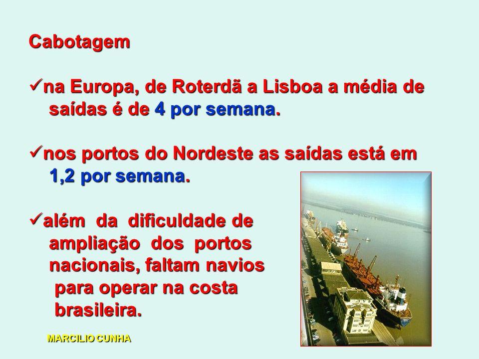 Cabotagem na Europa, de Roterdã a Lisboa a média de na Europa, de Roterdã a Lisboa a média de saídas é de 4 por semana.