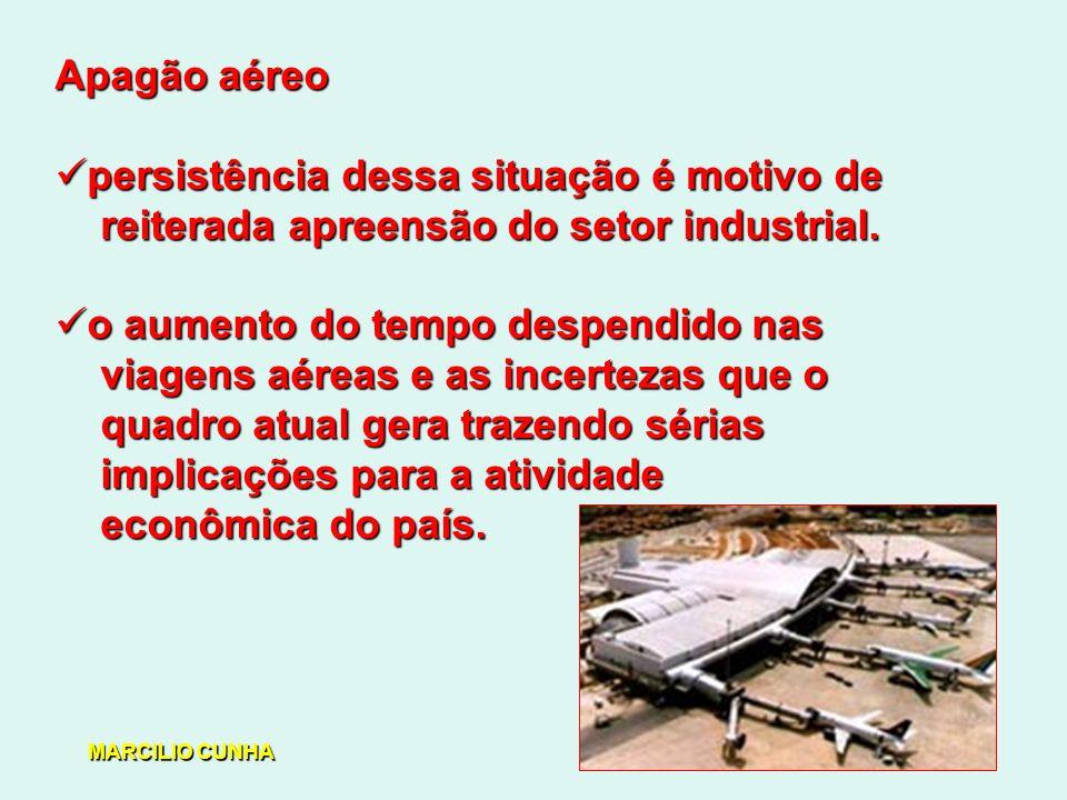 Apagão aéreo persistência dessa situação é motivo de persistência dessa situação é motivo de reiterada apreensão do setor industrial.
