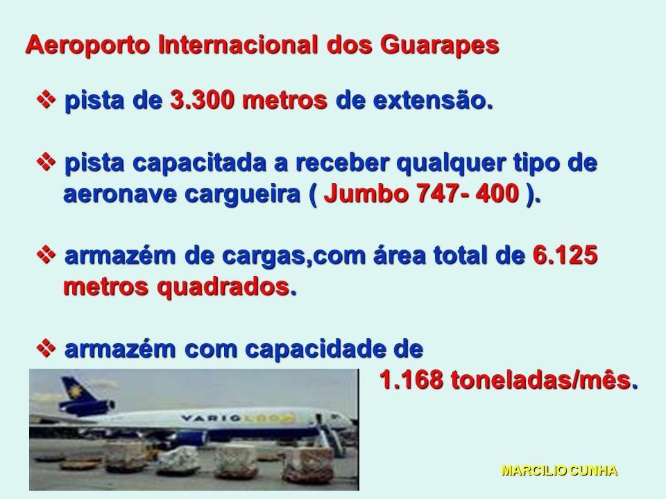 Aeroporto Internacional dos Guarapes pista de 3.300 metros de extensão.