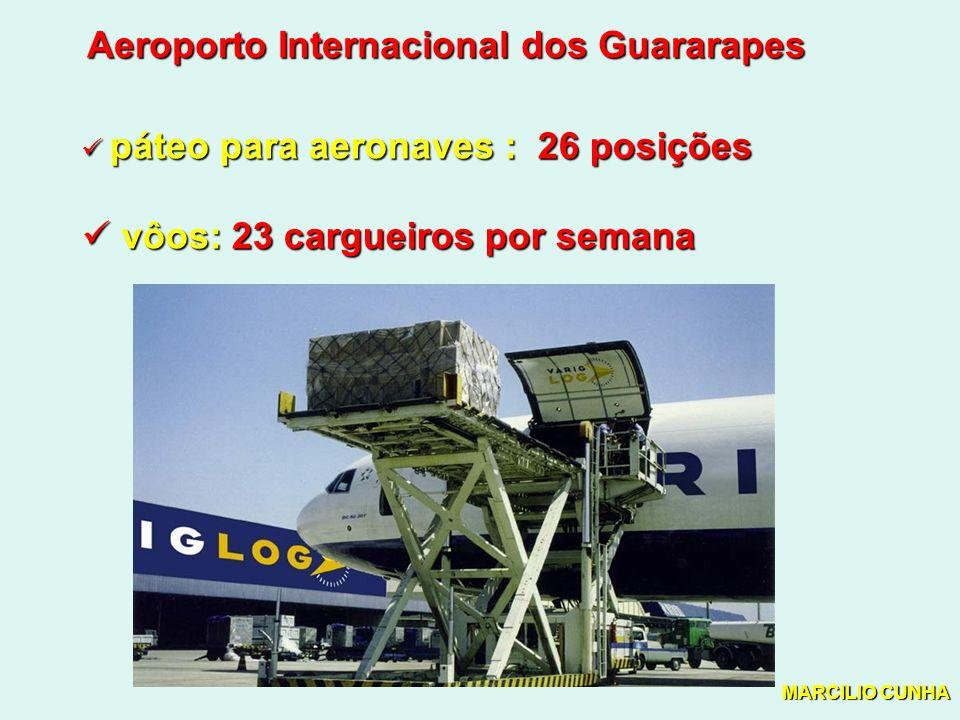 Aeroporto Internacional dos Guararapes páteo para aeronaves : 26 posições páteo para aeronaves : 26 posições vôos: 23 cargueiros por semana vôos: 23 cargueiros por semana MARCILIO CUNHA