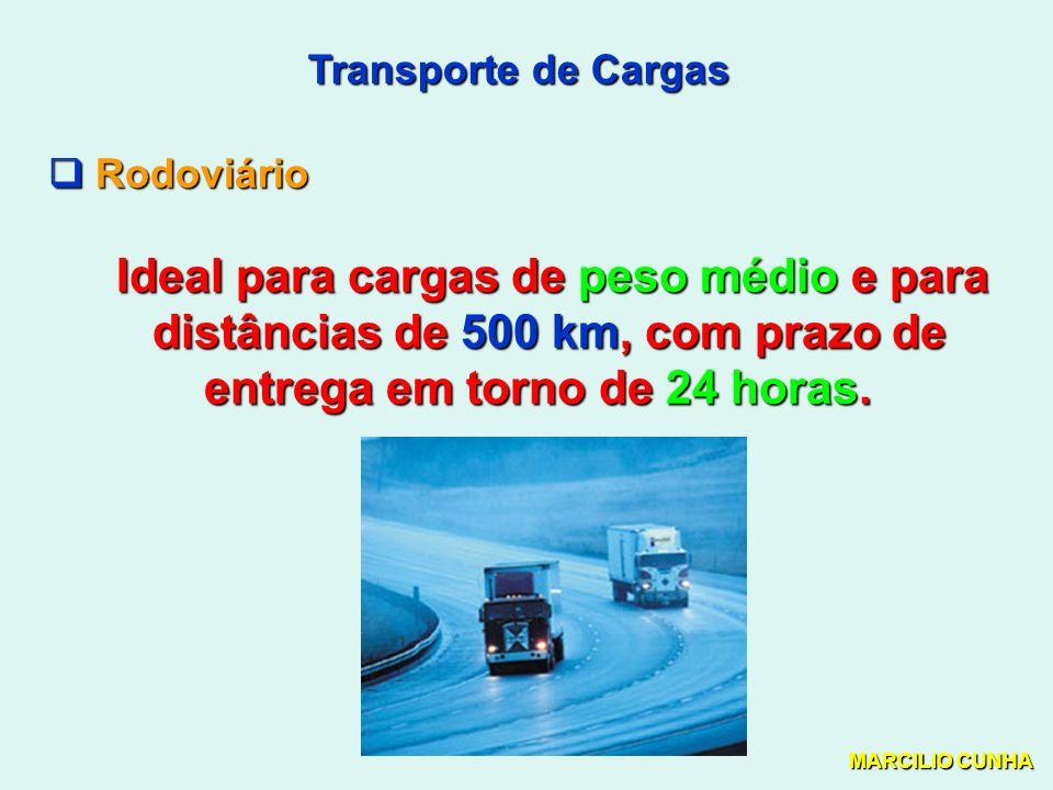 Transporte de Cargas Rodoviário Rodoviário Ideal para cargas de peso médio e para Ideal para cargas de peso médio e para distâncias de 500 km, com prazo de distâncias de 500 km, com prazo de entrega em torno de 24 horas.