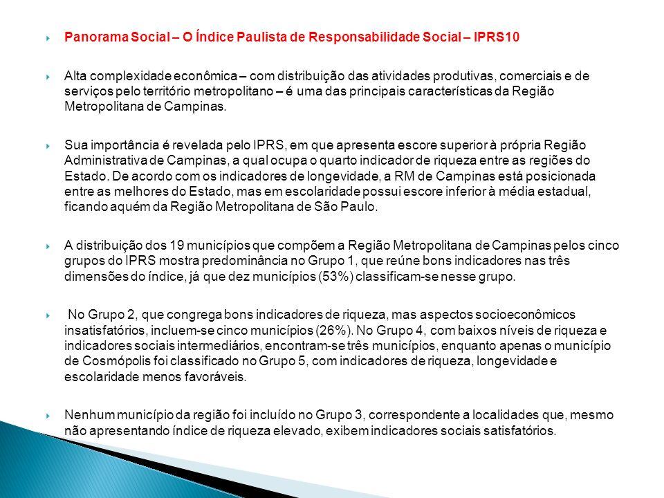 Panorama Social – O Índice Paulista de Responsabilidade Social – IPRS10 Alta complexidade econômica – com distribuição das atividades produtivas, come