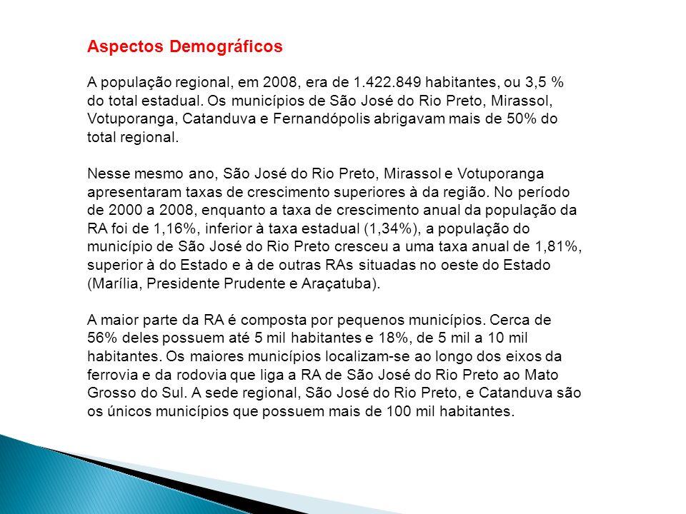 Aspectos Demográficos A população regional, em 2008, era de 1.422.849 habitantes, ou 3,5 % do total estadual. Os municípios de São José do Rio Preto,