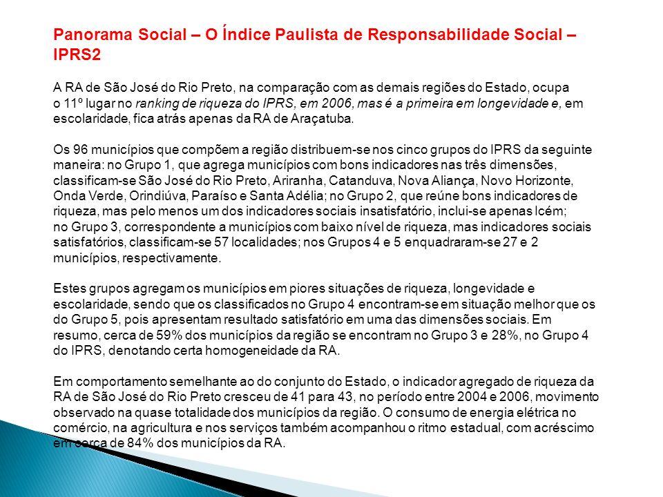 Panorama Social – O Índice Paulista de Responsabilidade Social – IPRS2 A RA de São José do Rio Preto, na comparação com as demais regiões do Estado, o