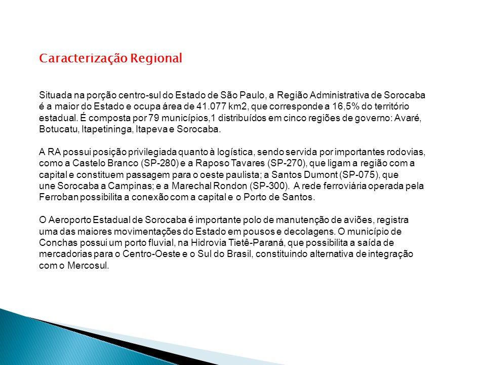 Caracterização Regional Situada na porção centro-sul do Estado de São Paulo, a Região Administrativa de Sorocaba é a maior do Estado e ocupa área de 4