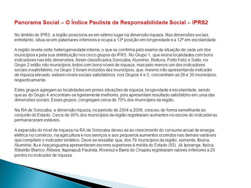 Panorama Social – O Índice Paulista de Responsabilidade Social – IPRS2 No âmbito do IPRS, a região posiciona-se em sétimo lugar na dimensão riqueza. N