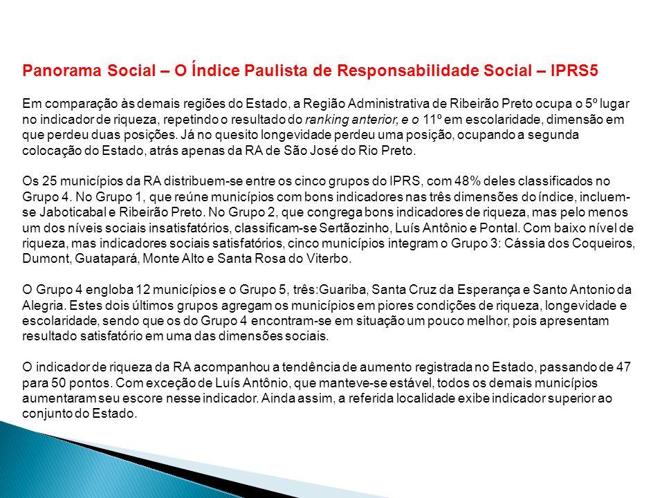 Panorama Social – O Índice Paulista de Responsabilidade Social – IPRS5 Em comparação às demais regiões do Estado, a Região Administrativa de Ribeirão