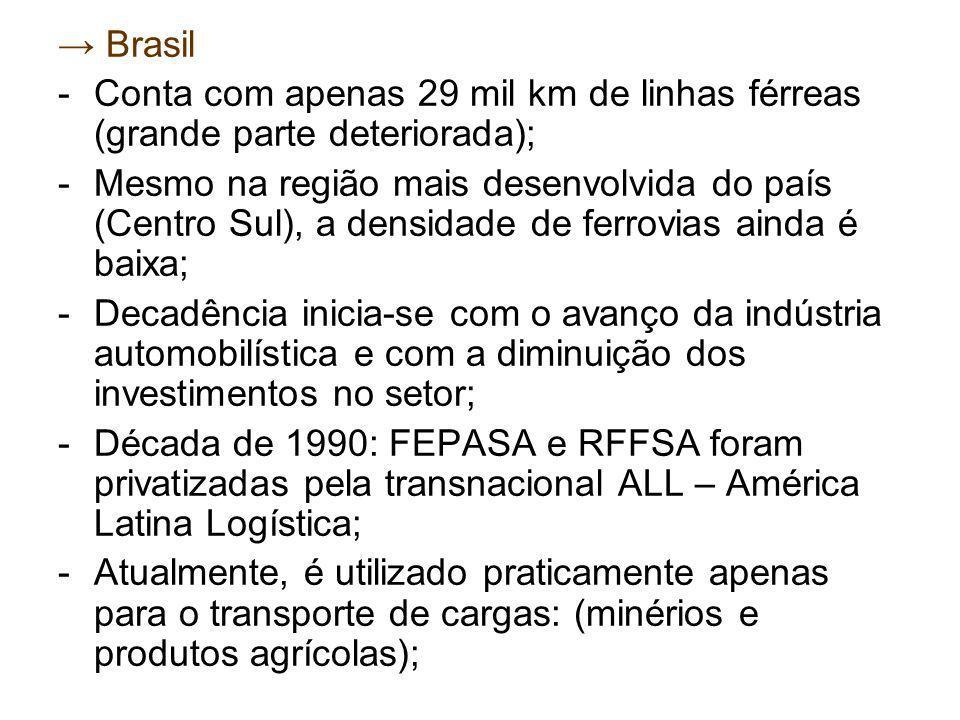 Brasil -Conta com apenas 29 mil km de linhas férreas (grande parte deteriorada); -Mesmo na região mais desenvolvida do país (Centro Sul), a densidade