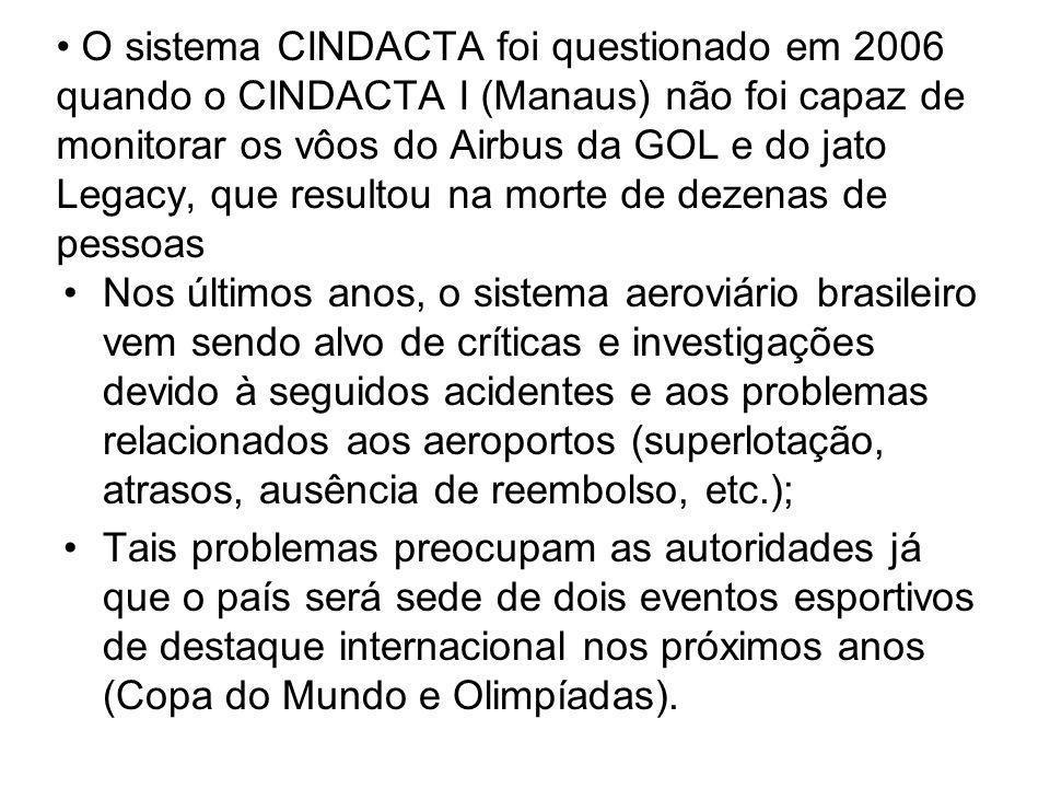 O sistema CINDACTA foi questionado em 2006 quando o CINDACTA I (Manaus) não foi capaz de monitorar os vôos do Airbus da GOL e do jato Legacy, que resu