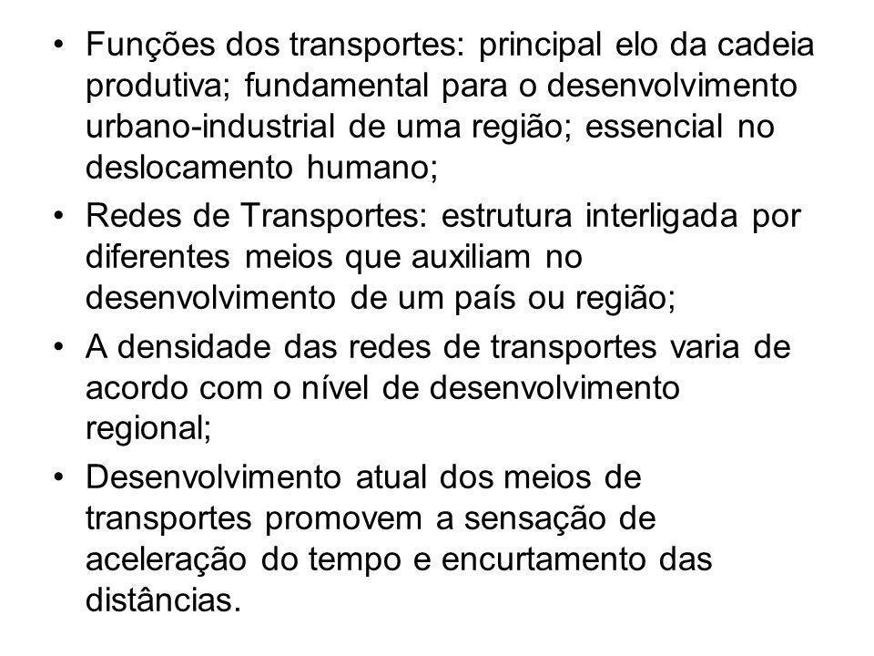 Funções dos transportes: principal elo da cadeia produtiva; fundamental para o desenvolvimento urbano-industrial de uma região; essencial no deslocame