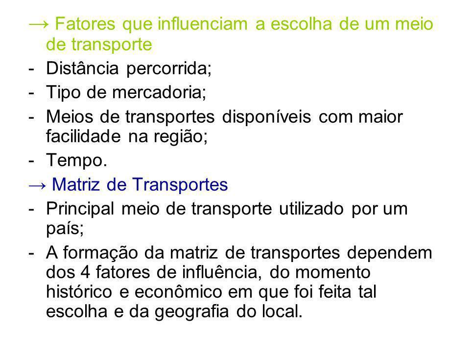 Fatores que influenciam a escolha de um meio de transporte -Distância percorrida; -Tipo de mercadoria; -Meios de transportes disponíveis com maior fac