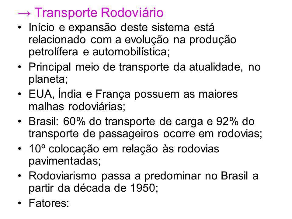 Transporte Rodoviário Início e expansão deste sistema está relacionado com a evolução na produção petrolífera e automobilística; Principal meio de tra
