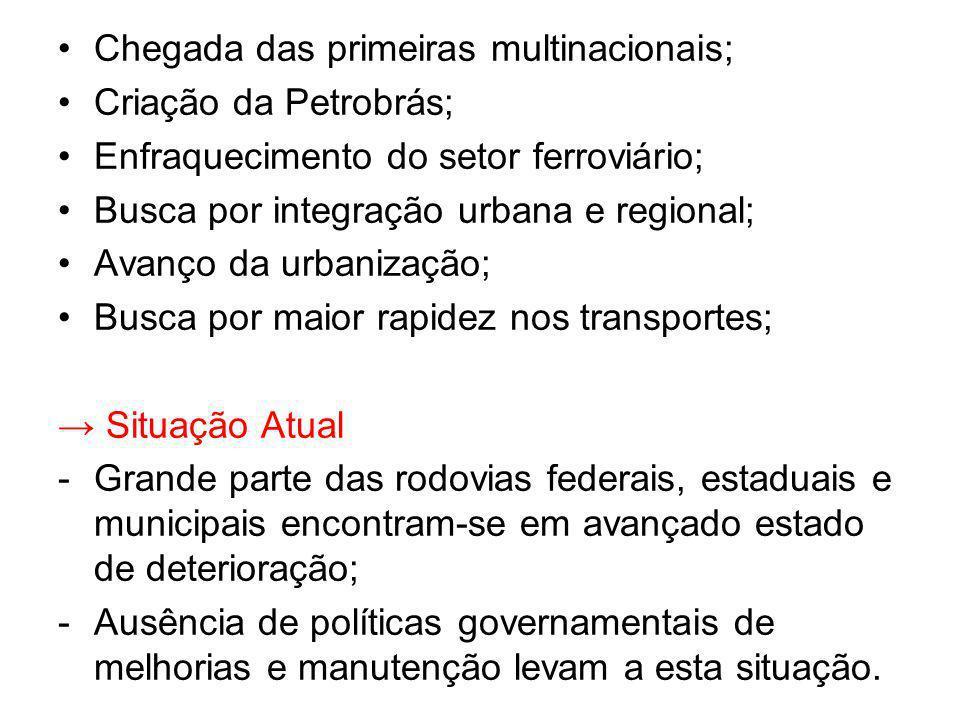 Privatizações e Concessões: alternativas criadas pelo Estado para garantir o bom estado das rodovias e a diminuição de gastos no setor; Consequência: pedagiamento