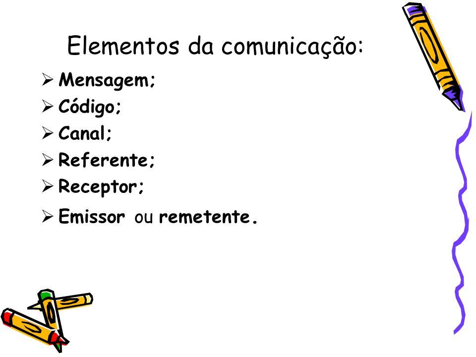 Mensagem; Código; Canal; Referente; Receptor; Emissor ou remetente. Elementos da comunicação: