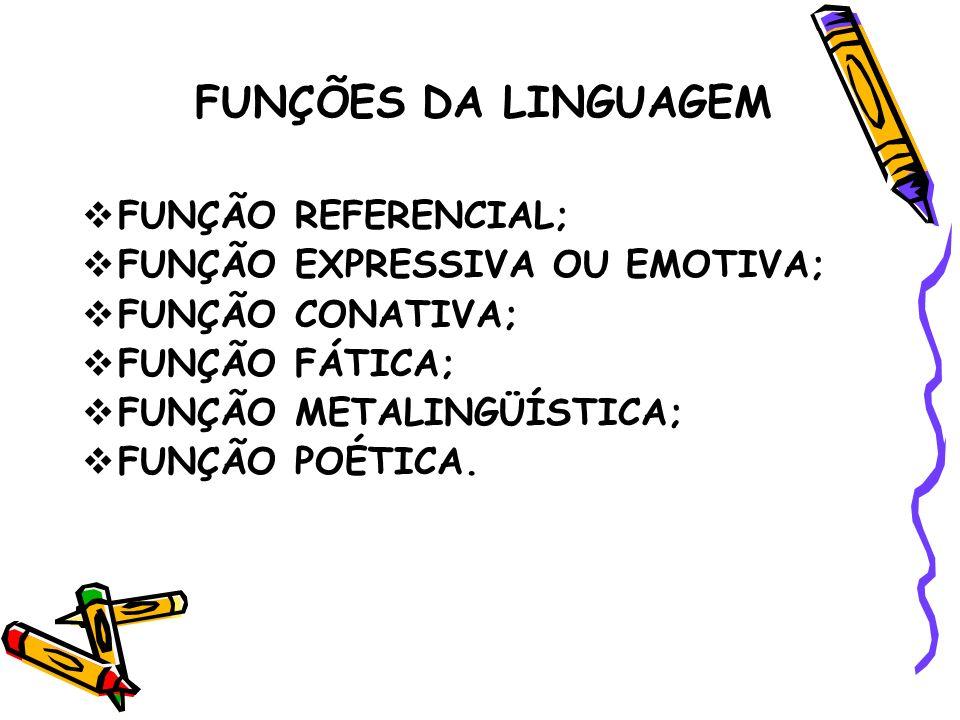 1.Linguagem é: a)A capacidade humana de se comunicar por meio de uma língua.