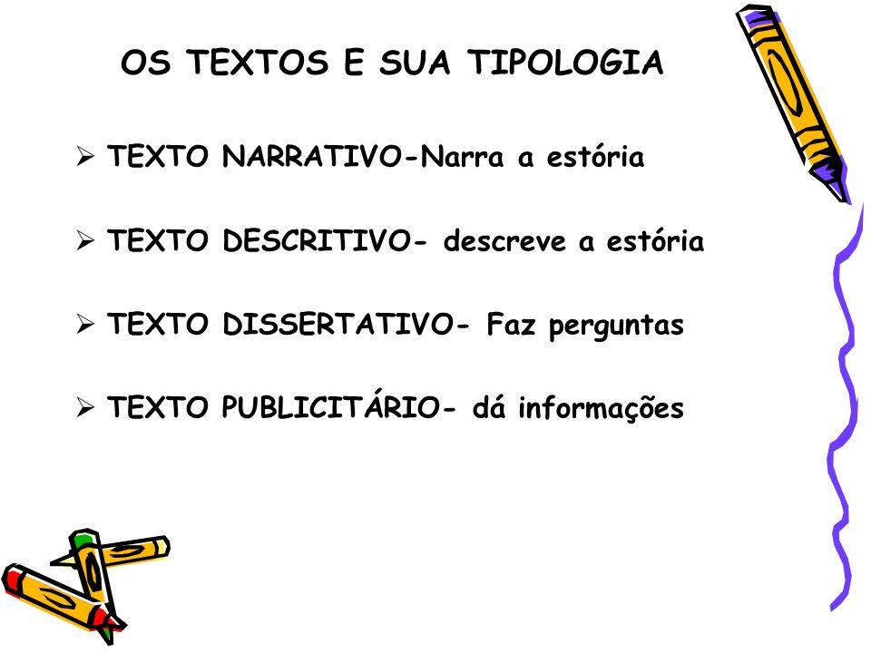 OS TEXTOS E SUA TIPOLOGIA TEXTO NARRATIVO-Narra a estória TEXTO DESCRITIVO- descreve a estória TEXTO DISSERTATIVO- Faz perguntas TEXTO PUBLICITÁRIO- dá informações
