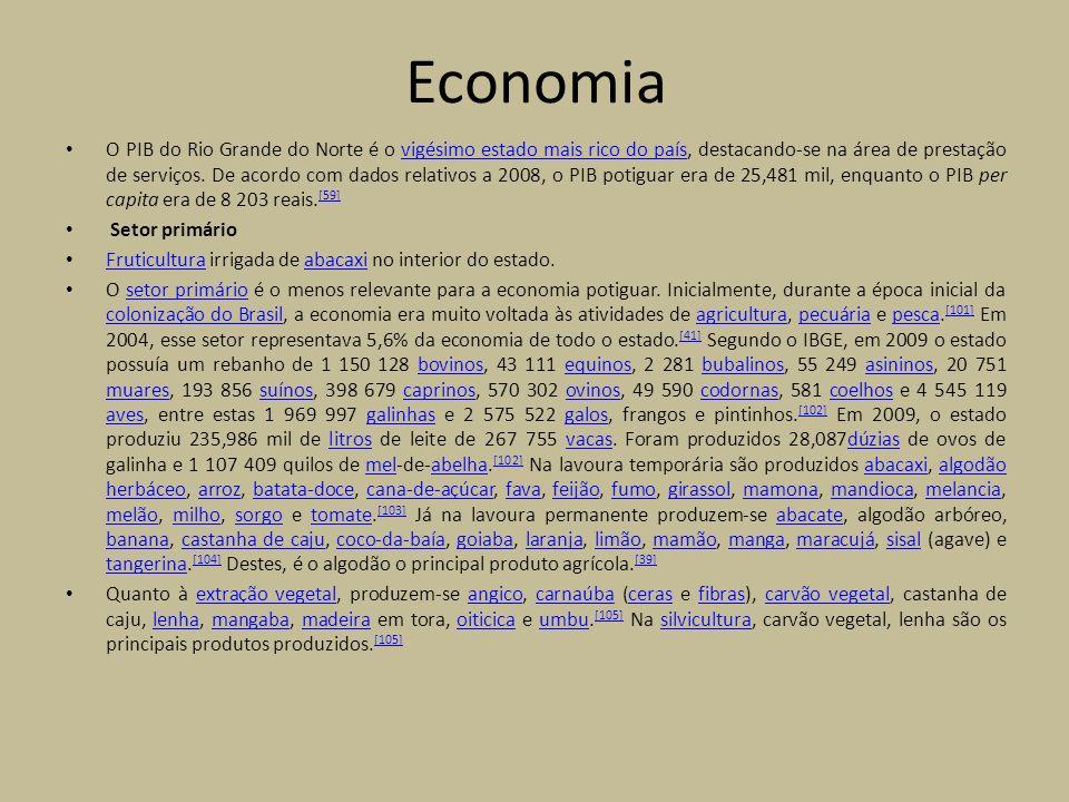 Economia O PIB do Rio Grande do Norte é o vigésimo estado mais rico do país, destacando-se na área de prestação de serviços. De acordo com dados relat