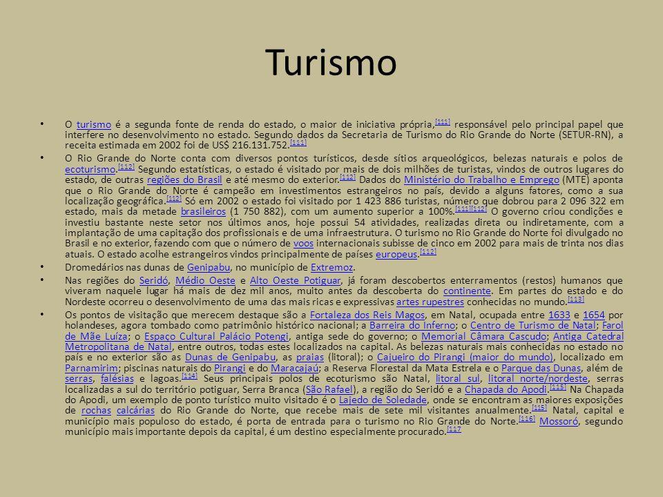 Turismo O turismo é a segunda fonte de renda do estado, o maior de iniciativa própria, [111] responsável pelo principal papel que interfere no desenvolvimento no estado.