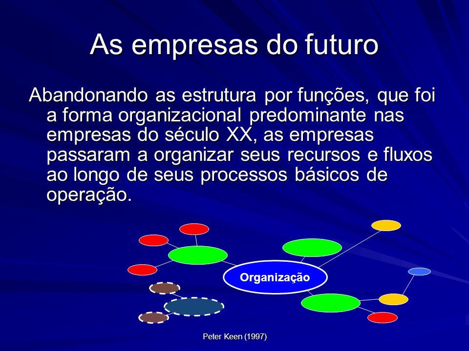 Processo A importância do emprego do conceito de processo aumenta à medida que as empresa trabalham com conteúdo cada vez mais intelectual, oferecendo
