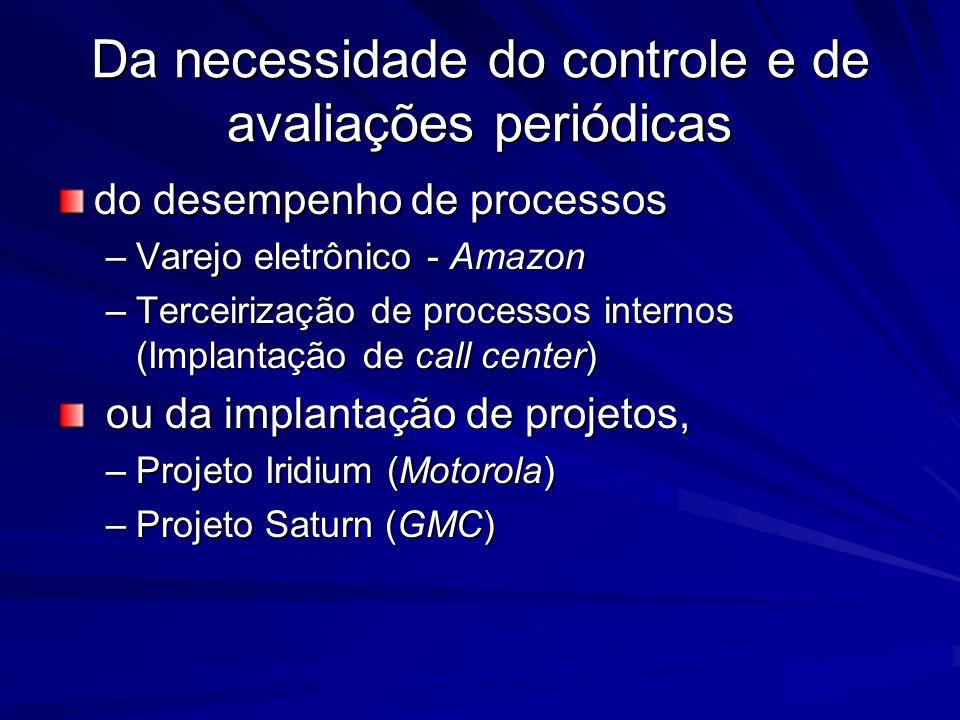 Peter Keen (1997) As empresas do futuro Abandonando as estrutura por funções, que foi a forma organizacional predominante nas empresas do século XX, a