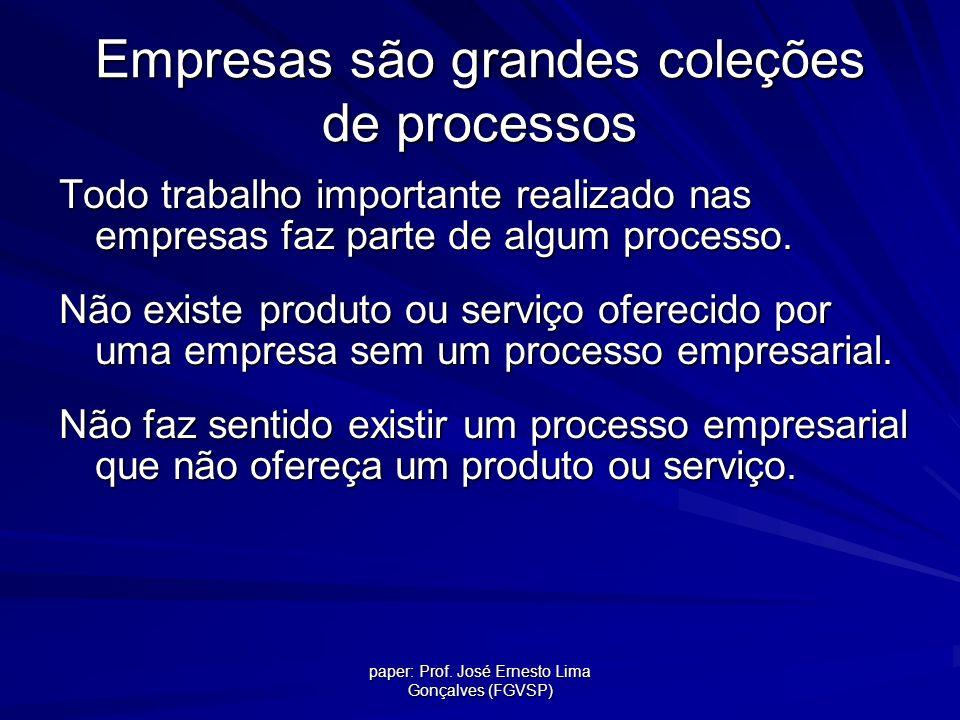 paper: Prof. José Ernesto Lima Gonçalves (FGVSP) O que são processos nas empresas Processo é qualquer atividade ou conjunto de atividades organizadas
