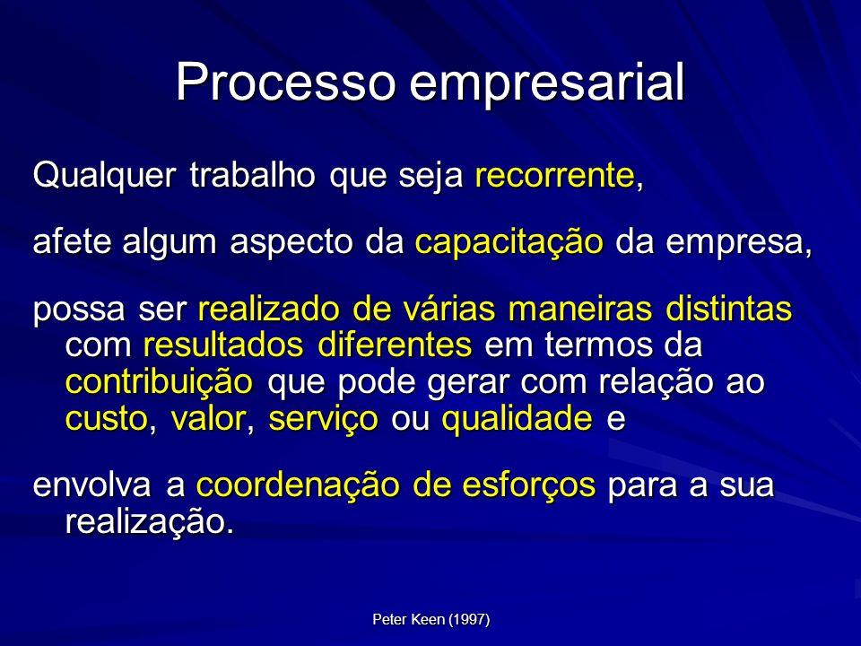paper: Prof. José Ernesto Lima Gonçalves (FGVSP) Empresas são grandes coleções de processos Todo trabalho importante realizado nas empresas faz parte