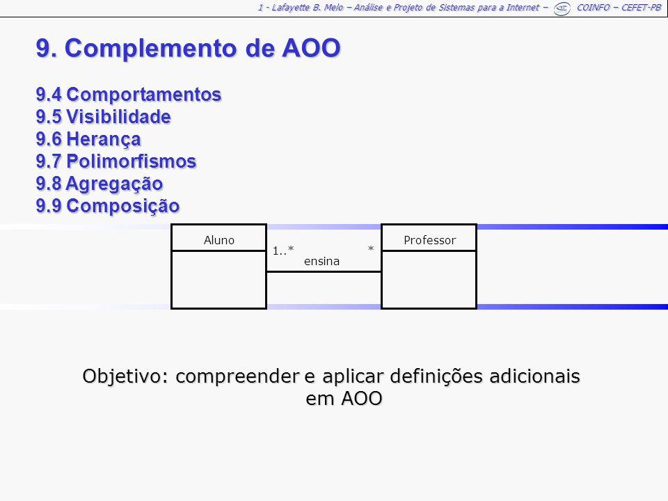 1 - Lafayette B. Melo – Análise e Projeto de Sistemas para a Internet – COINFO – CEFET-PB 9. Complemento de AOO 9.4 Comportamentos 9.5 Visibilidade 9.