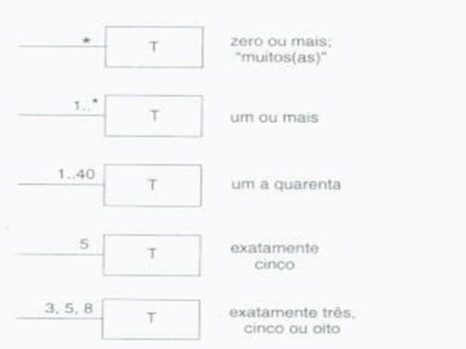 12 - Lafayette B. Melo – Análise e Projeto de Sistemas para a Internet – COINFO – CEFET-PB