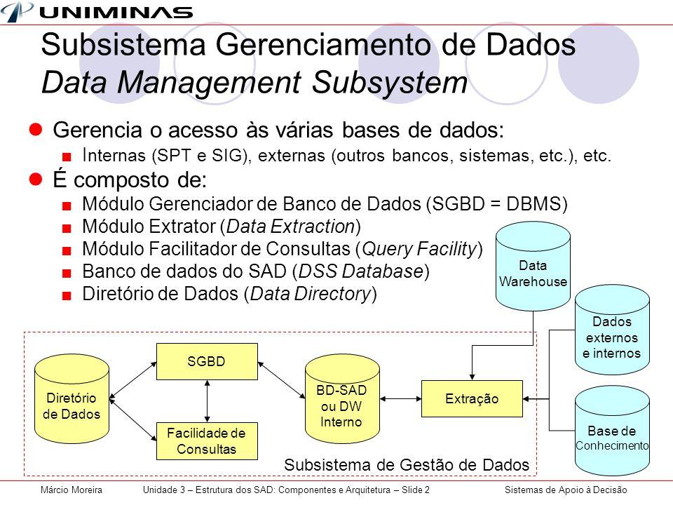Sistemas de Apoio à DecisãoMárcio MoreiraUnidade 3 – Estrutura dos SAD: Componentes e Arquitetura – Slide 3 Subsistema Gerenciamento de Modelos Model Management Subsystem Gerencia o acesso aos modelos Funções Excel, programação linear, etc.