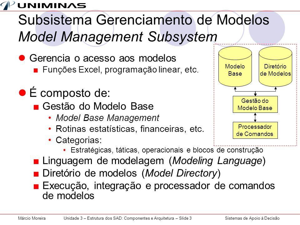 Sistemas de Apoio à DecisãoMárcio MoreiraUnidade 3 – Estrutura dos SAD: Componentes e Arquitetura – Slide 3 Subsistema Gerenciamento de Modelos Model