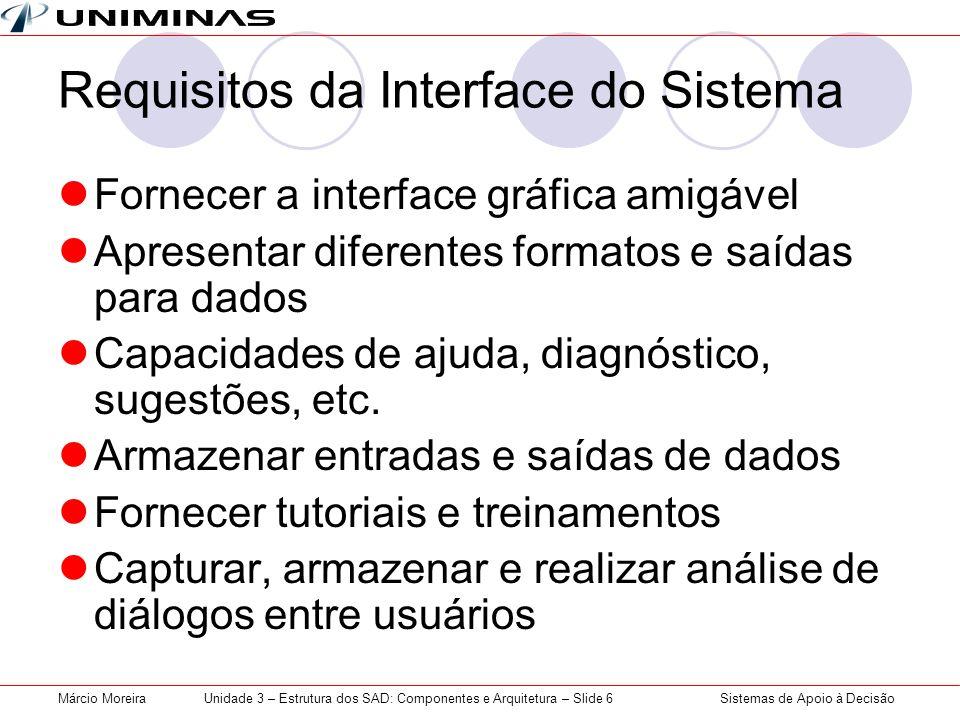 Sistemas de Apoio à DecisãoMárcio MoreiraUnidade 3 – Estrutura dos SAD: Componentes e Arquitetura – Slide 6 Requisitos da Interface do Sistema Fornece