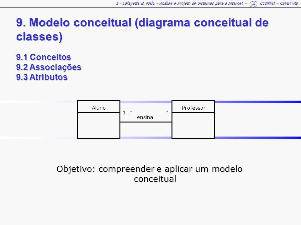 1 - Lafayette B. Melo – Análise e Projeto de Sistemas para a Internet – COINFO – CEFET-PB 9. Modelo conceitual (diagrama conceitual de classes) 9.1 Co