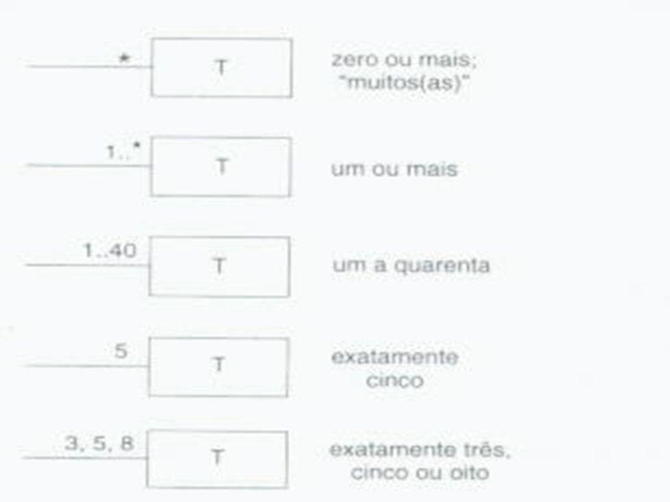 15 - Lafayette B. Melo – Análise e Projeto de Sistemas para a Internet – COINFO – CEFET-PB