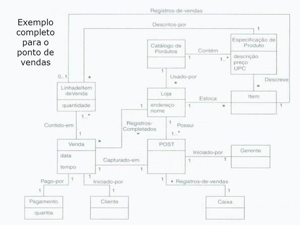 20 - Lafayette B. Melo – Análise e Projeto de Sistemas para a Internet – COINFO – CEFET-PB Exemplo completo para o ponto de vendas