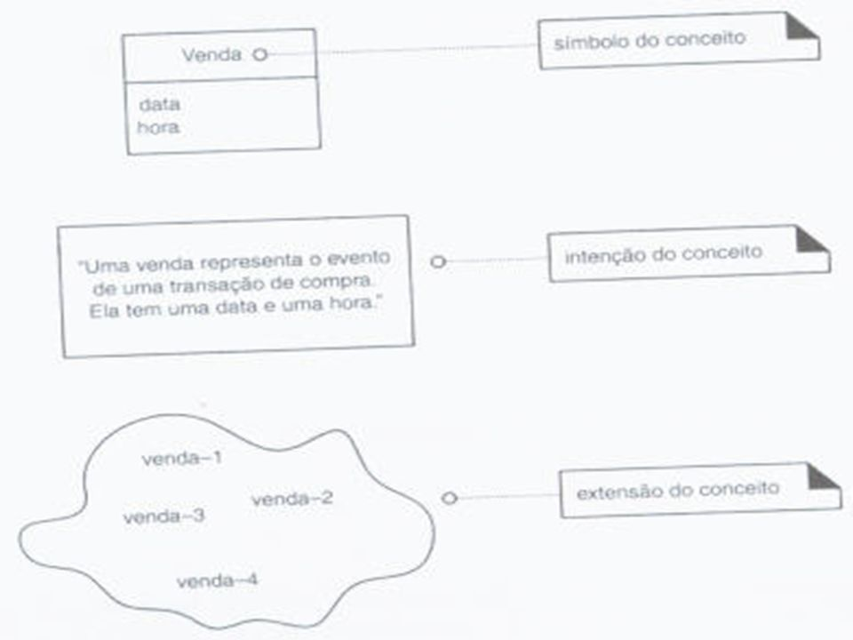 6 - Lafayette B. Melo – Análise e Projeto de Sistemas para a Internet – COINFO – CEFET-PB