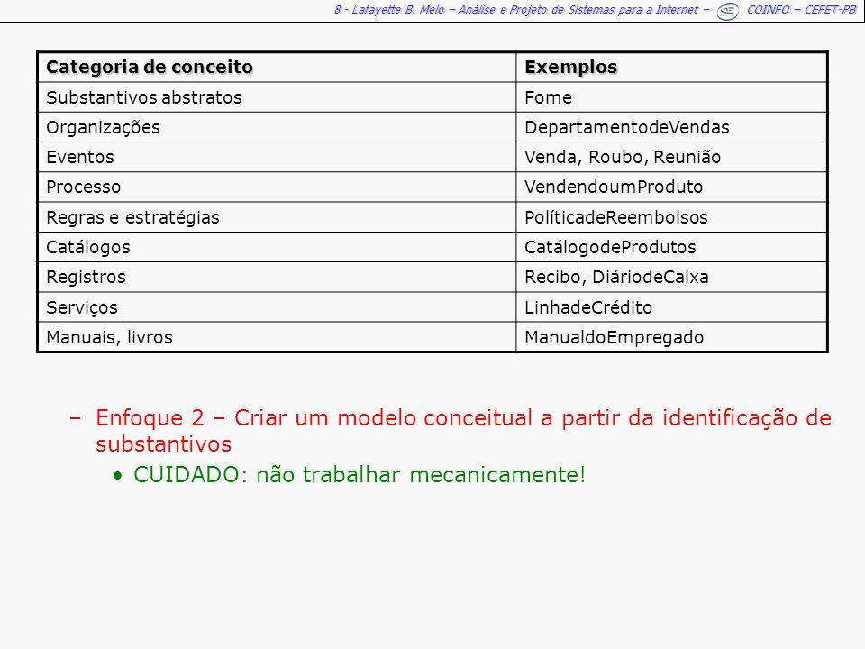 8 - Lafayette B. Melo – Análise e Projeto de Sistemas para a Internet – COINFO – CEFET-PB Categoria de conceito Exemplos Substantivos abstratosFome Or