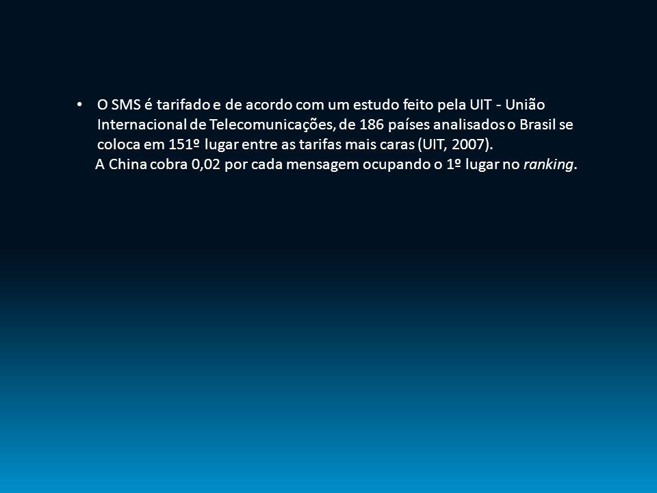 O SMS é tarifado e de acordo com um estudo feito pela UIT - União Internacional de Telecomunicações, de 186 países analisados o Brasil se coloca em 15