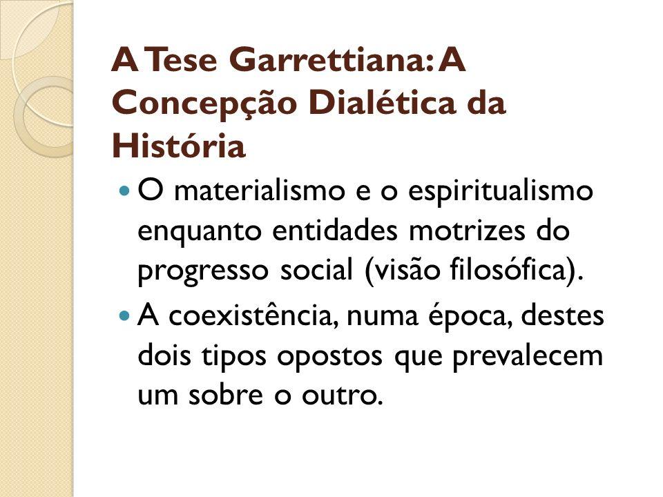 A Tese Garrettiana: A Concepção Dialética da História O materialismo e o espiritualismo enquanto entidades motrizes do progresso social (visão filosóf