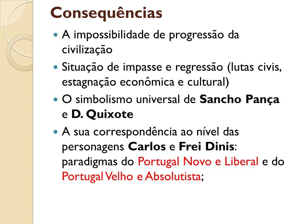 Consequências A impossibilidade de progressão da civilização Situação de impasse e regressão (lutas civis, estagnação econômica e cultural) O simbolis