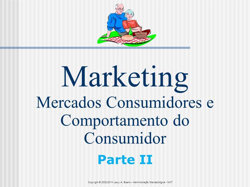 Marketing Mercados Consumidores e Comportamento do Consumidor Parte II Copyright © 2002-2014 Laury A. Bueno – Administração Mercadológica MKT