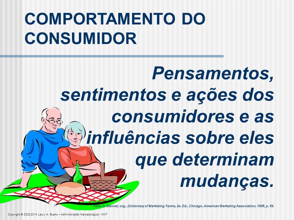 COMPORTAMENTO DO CONSUMIDOR Pensamentos, sentimentos e ações dos consumidores e as influências sobre eles que determinam mudanças. Peter D. Bennet, or