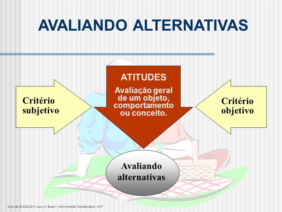 AVALIANDO ALTERNATIVAS ATITUDES Avaliação geral de um objeto, comportamento ou conceito. Avaliando alternativas Critério subjetivo Critério objetivo C