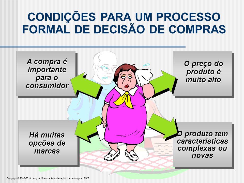 CONDIÇÕES PARA UM PROCESSO FORMAL DE DECISÃO DE COMPRAS A compra é importante para o consumidor O preço do produto é muito alto Há muitas opções de ma